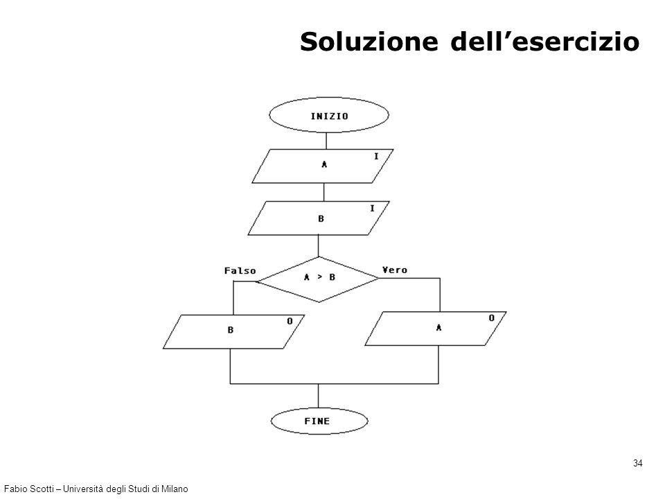 Fabio Scotti – Università degli Studi di Milano 34 Soluzione dell'esercizio