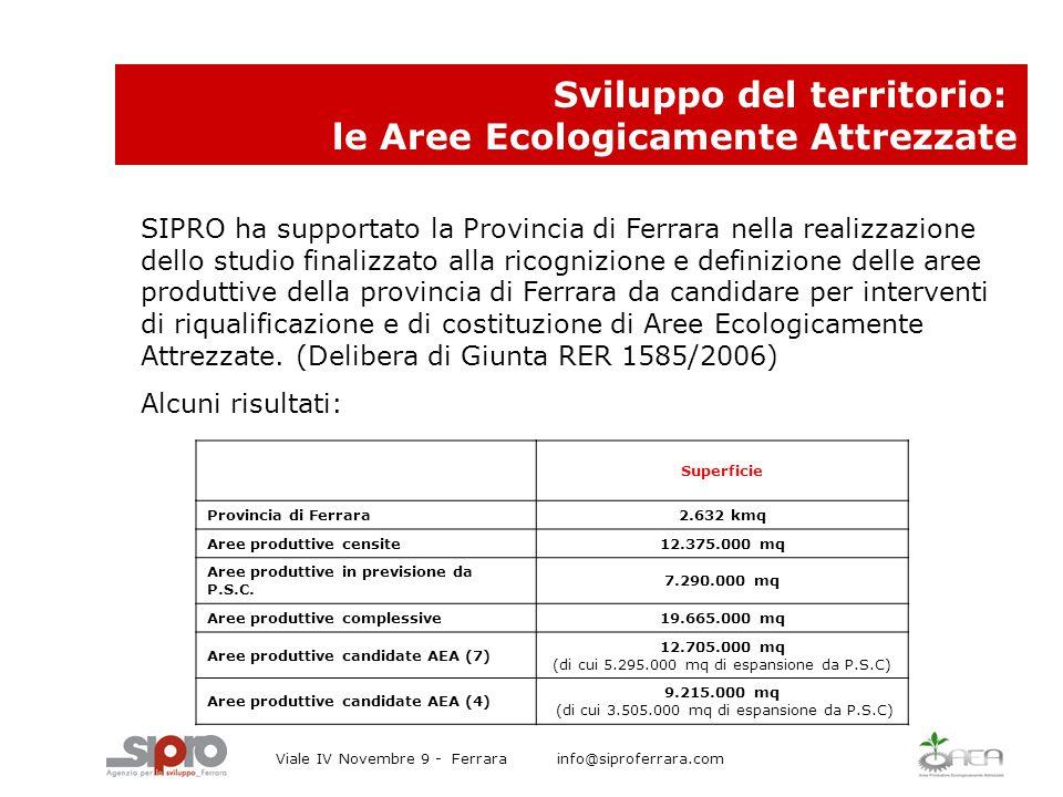 SIPRO ha supportato la Provincia di Ferrara nella realizzazione dello studio finalizzato alla ricognizione e definizione delle aree produttive della provincia di Ferrara da candidare per interventi di riqualificazione e di costituzione di Aree Ecologicamente Attrezzate.