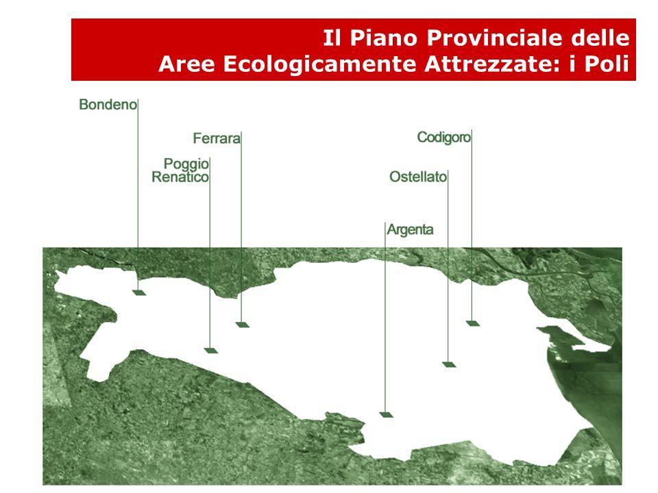 Il Piano Provinciale delle Aree Ecologicamente Attrezzate: i Poli