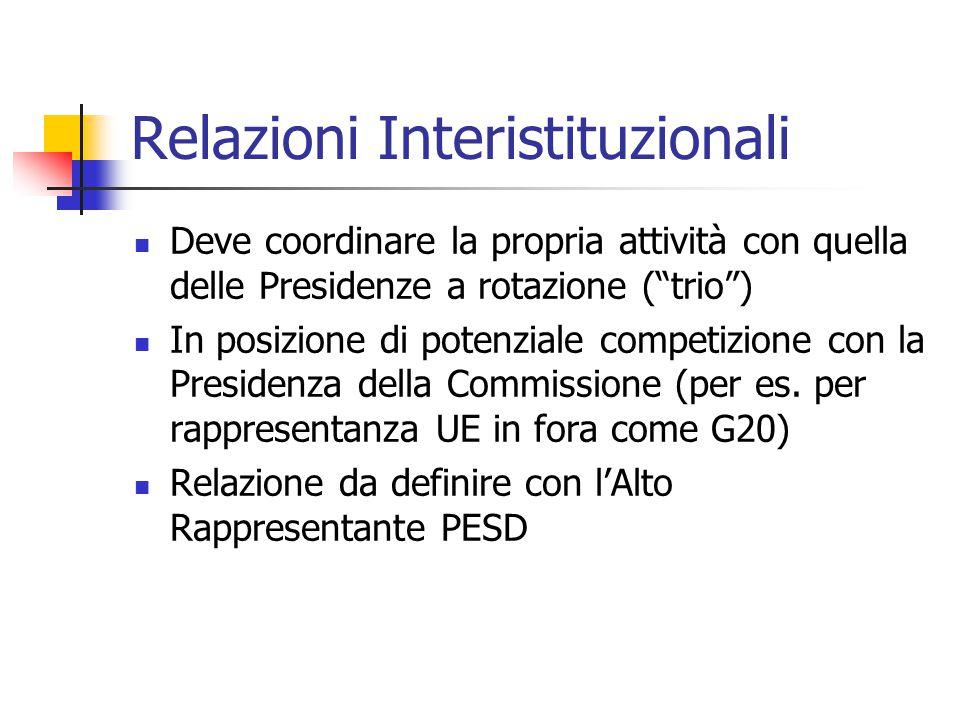 Relazioni Interistituzionali Deve coordinare la propria attività con quella delle Presidenze a rotazione ( trio ) In posizione di potenziale competizione con la Presidenza della Commissione (per es.