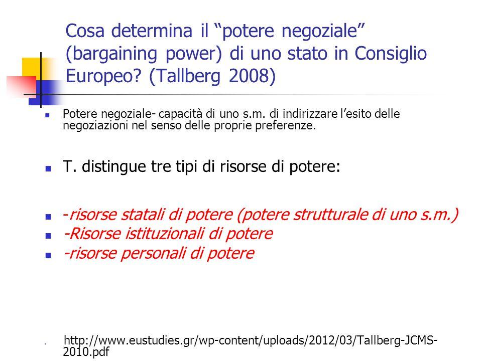 Cosa determina il potere negoziale (bargaining power) di uno stato in Consiglio Europeo.