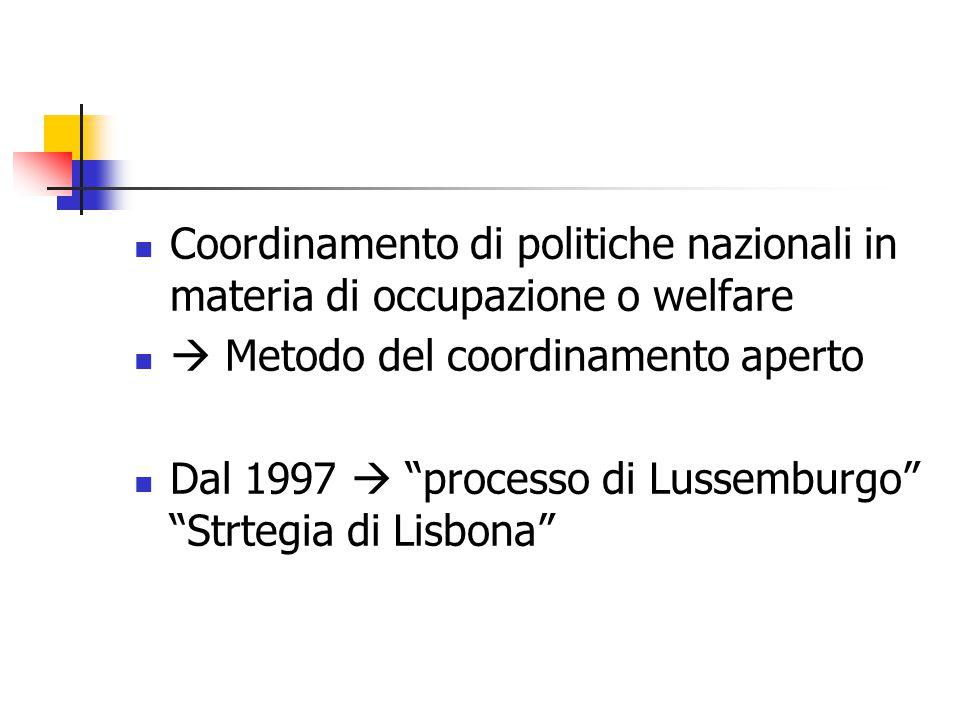 Coordinamento di politiche nazionali in materia di occupazione o welfare  Metodo del coordinamento aperto Dal 1997  processo di Lussemburgo Strtegia di Lisbona