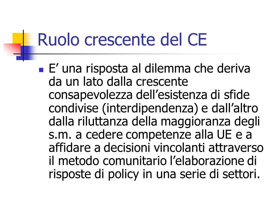 Le Conclusioni del Consiglio 20-21marzo 2014 Consiglio Europeo marzo 2014 Concluisoni: http://register.consilium.europa.eu/doc/srv?l=EN&t=PDF&gc=true&sc= false&f=ST 7 2014 INIT