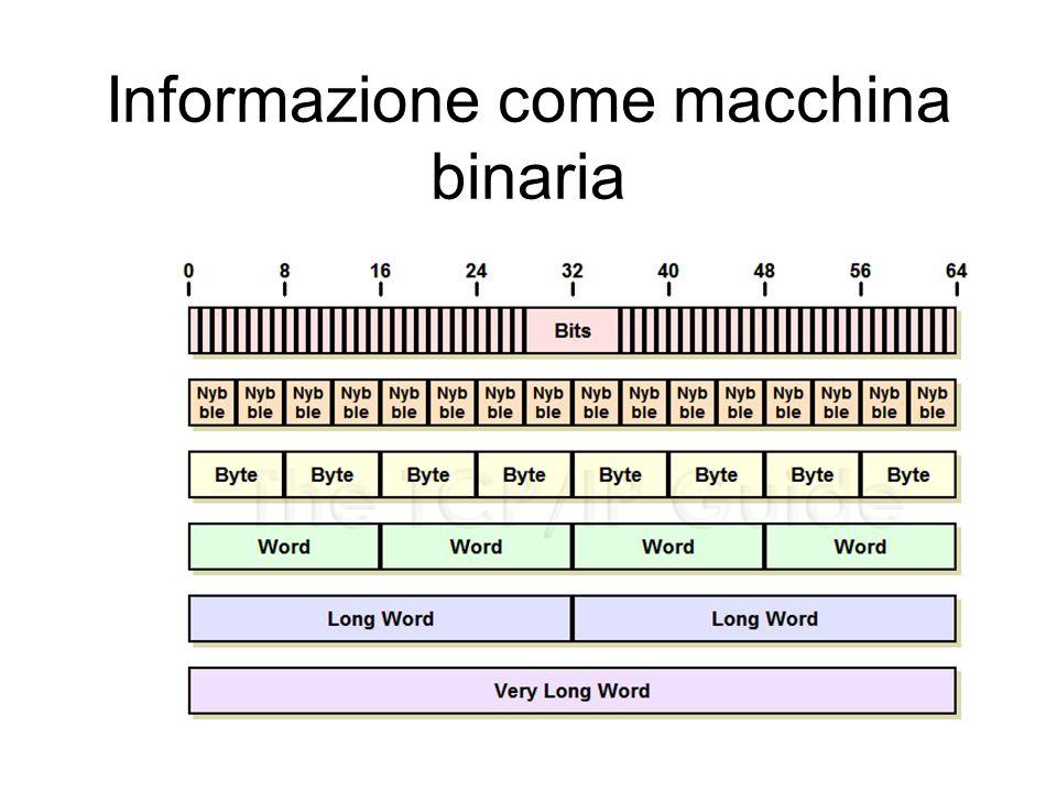 Informazione come macchina binaria