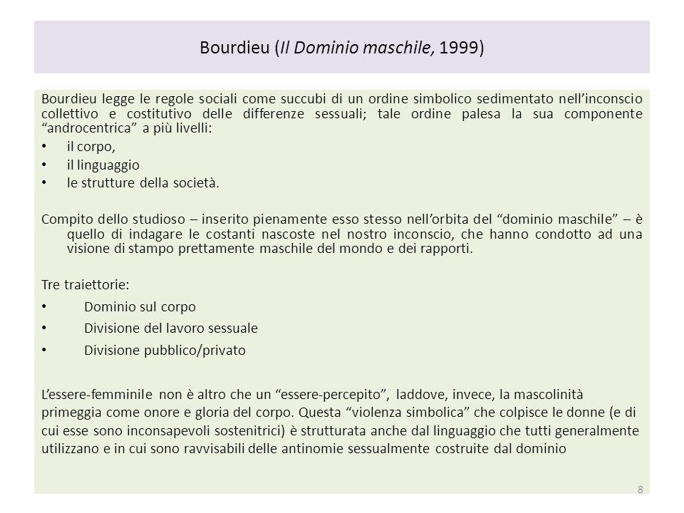 Bourdieu (Il Dominio maschile, 1999) Bourdieu legge le regole sociali come succubi di un ordine simbolico sedimentato nell'inconscio collettivo e cost