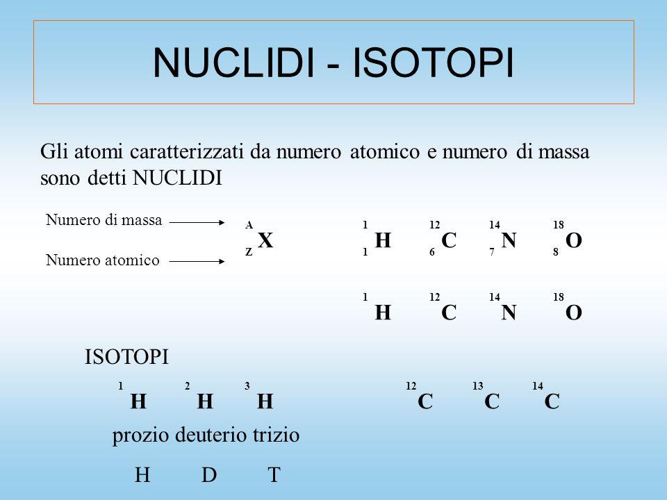 NUCLIDI - ISOTOPI Gli atomi caratterizzati da numero atomico e numero di massa sono detti NUCLIDI X AZAZ Numero di massa Numero atomico H 1111 C 12 6 N 14 7 O 18 8 H 1 C 12 N 14 O 18 H 1 H 2 H 3 ISOTOPI prozio deuterio trizio H D T C 12 C 13 C 14