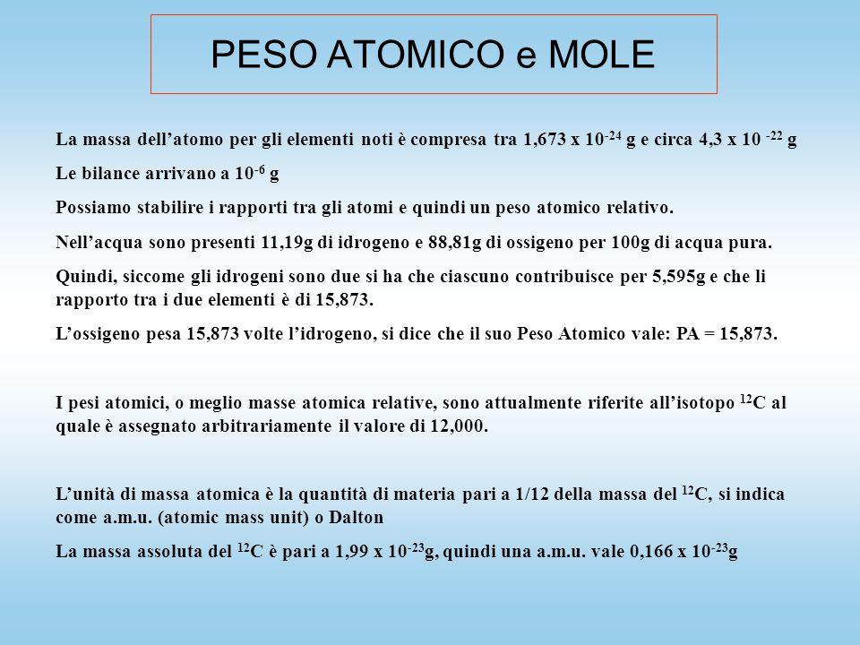 PESO ATOMICO e MOLE La massa dell'atomo per gli elementi noti è compresa tra 1,673 x 10 -24 g e circa 4,3 x 10 -22 g Le bilance arrivano a 10 -6 g Possiamo stabilire i rapporti tra gli atomi e quindi un peso atomico relativo.