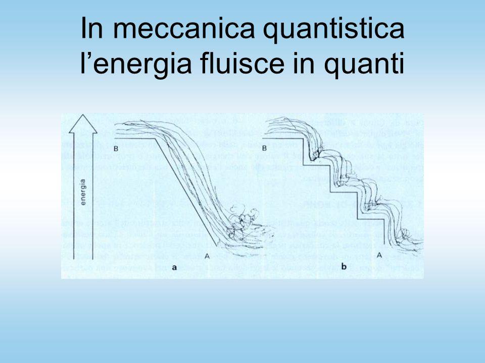 In meccanica quantistica l'energia fluisce in quanti