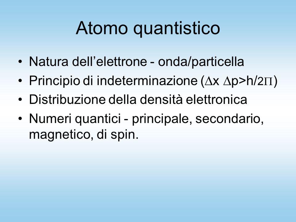 Atomo quantistico Natura dell'elettrone - onda/particella Principio di indeterminazione (  x  p>h/ 2  ) Distribuzione della densità elettronica Numeri quantici - principale, secondario, magnetico, di spin.