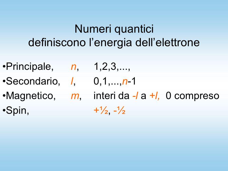 Numeri quantici definiscono l'energia dell'elettrone Principale, n, 1,2,3,..., Secondario, l, 0,1,...,n-1 Magnetico, m, interi da -l a +l, 0 compreso Spin, +½, -½