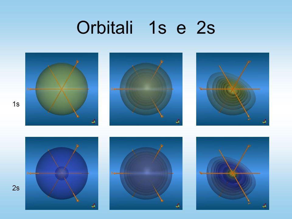 Orbitali 1s e 2s 1s 2s
