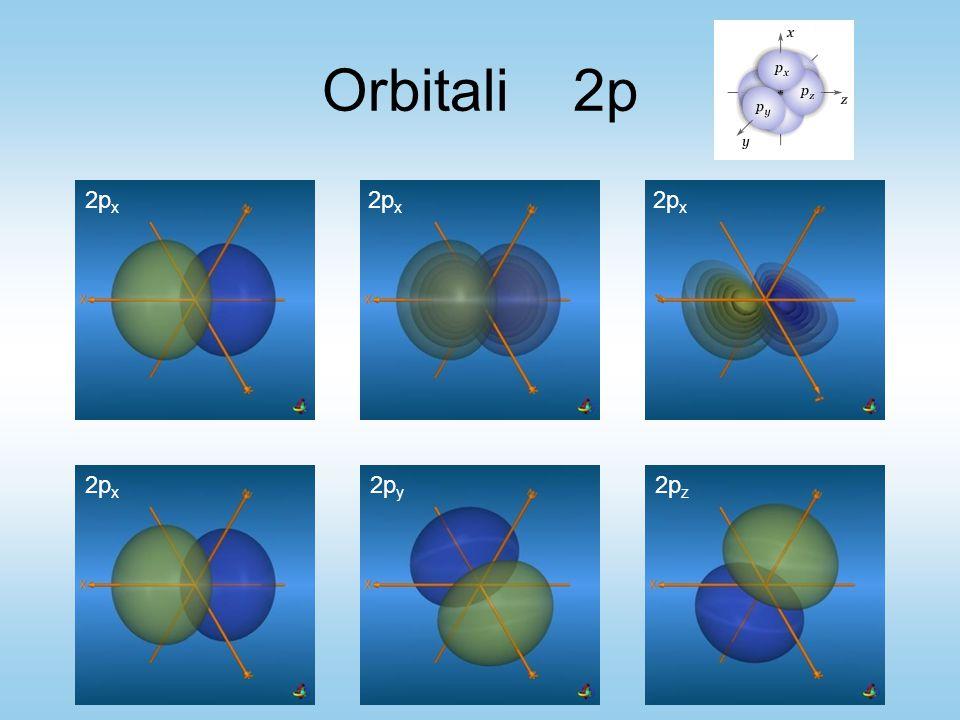 Orbitali 2p 2p x 2p y 2p z 2p x