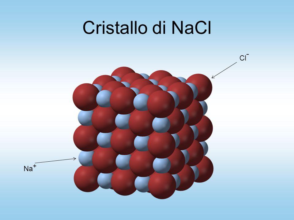Cristallo di NaCl Na + Cl -