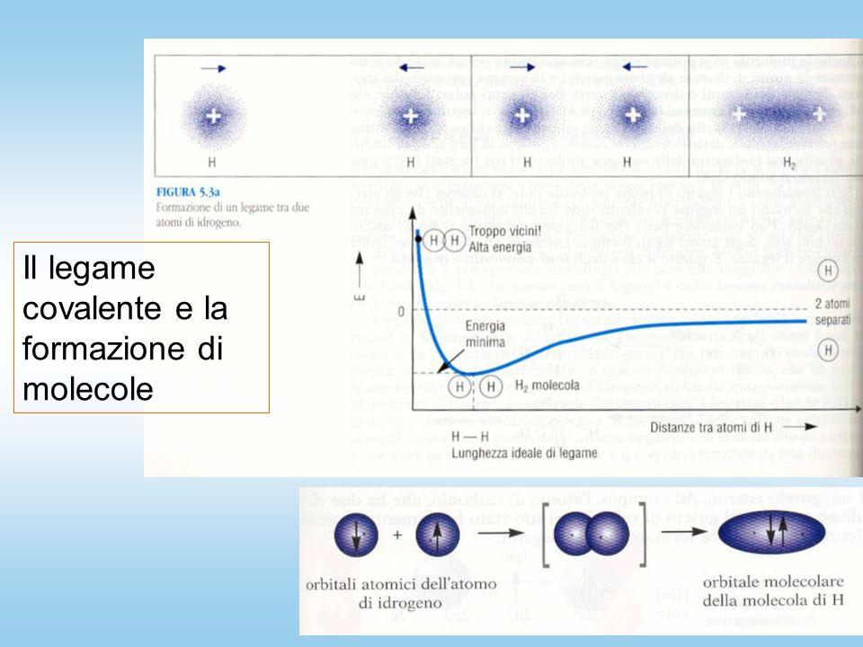 Il legame covalente e la formazione di molecole