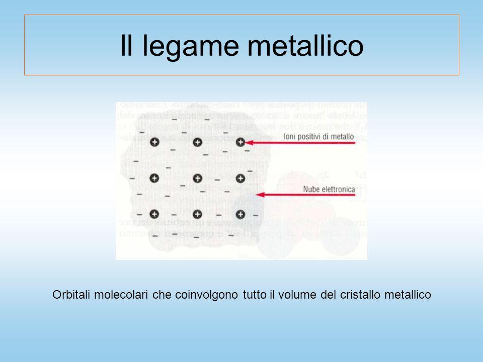 Il legame metallico Orbitali molecolari che coinvolgono tutto il volume del cristallo metallico