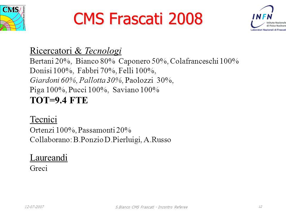 12-07-2007 S.Bianco CMS Frascati - Incontro Referee 12 CMS Frascati 2008 Ricercatori & Tecnologi Bertani 20%, Bianco 80% Caponero 50%, Colafranceschi 100% Donisi 100%, Fabbri 70%, Felli 100%, Giardoni 60%, Pallotta 30%, Paolozzi 30%, Piga 100%, Pucci 100%, Saviano 100% TOT=9.4 FTE Tecnici Ortenzi 100%, Passamonti 20% Collaborano: B.Ponzio D.Pierluigi, A.Russo Laureandi Greci