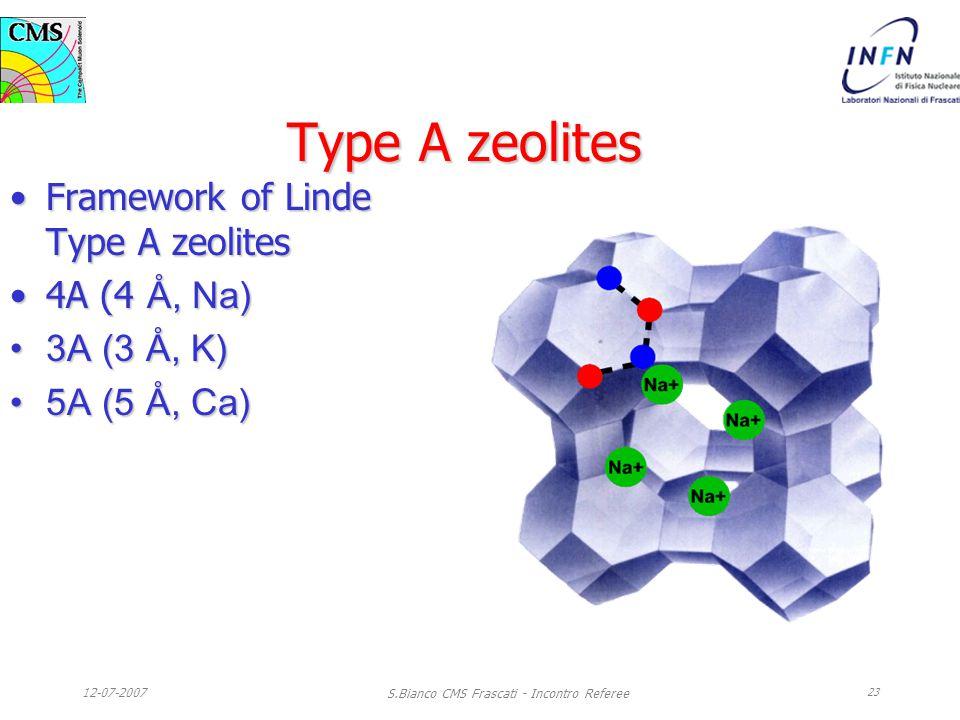 12-07-2007 S.Bianco CMS Frascati - Incontro Referee 23 Type A zeolites Framework of Linde Type A zeolitesFramework of Linde Type A zeolites 4A (4 Å, Na)4A (4 Å, Na) 3A (3 Å, K)3A (3 Å, K) 5A (5 Å, Ca)5A (5 Å, Ca)