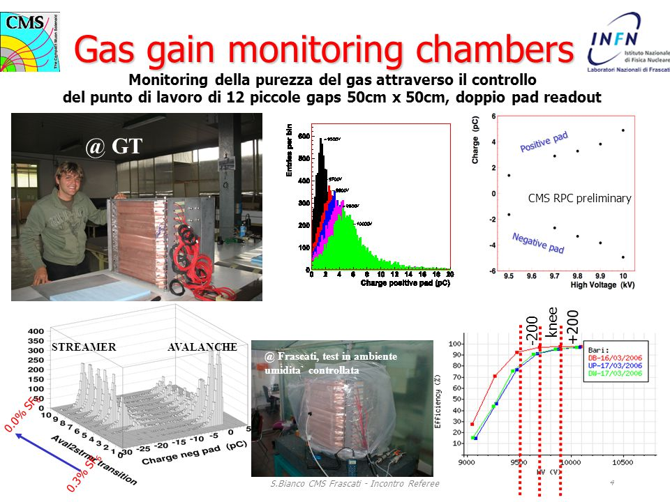 12-07-2007 S.Bianco CMS Frascati - Incontro Referee 15 CLOSED LOOP GAS RECIRCULATION Purifiers are THE crucial component