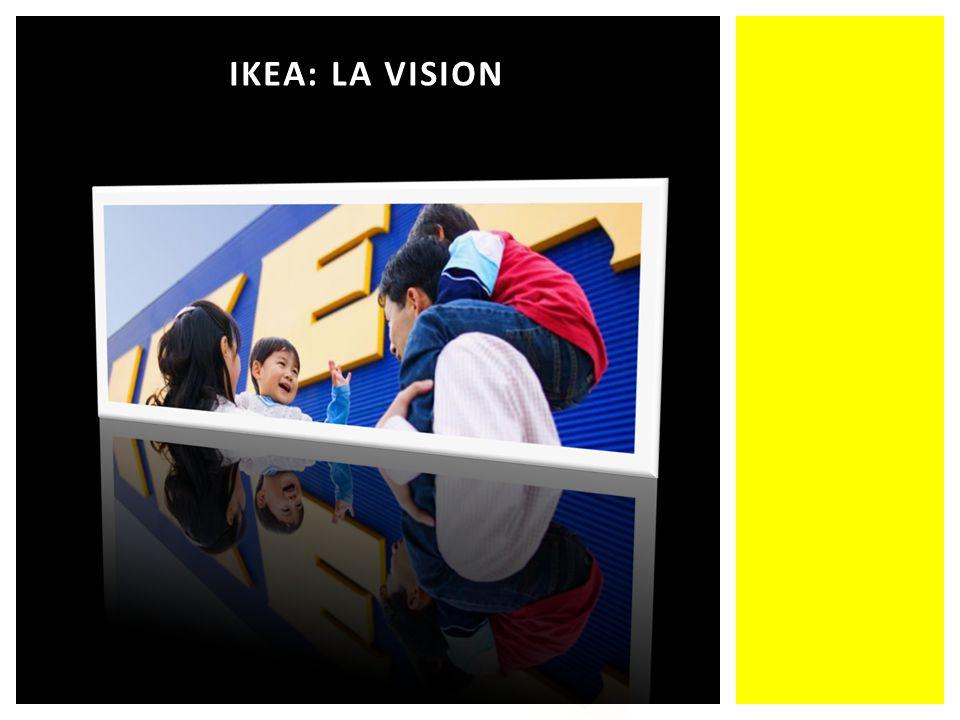 Creare una vita quotidiana migliore per la maggioranza delle persone IKEA: LA VISION