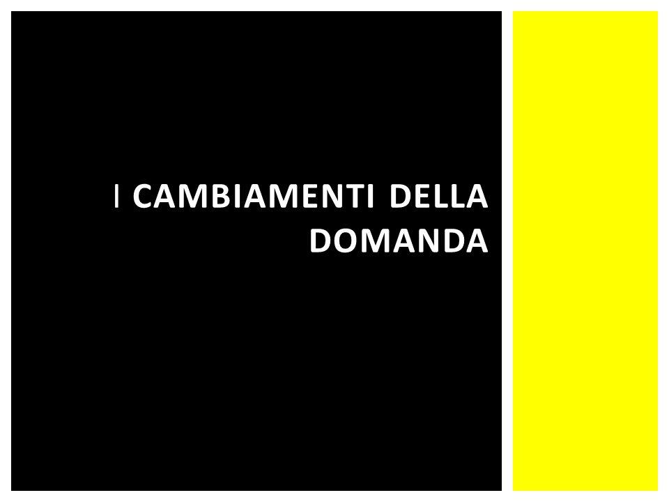 I CAMBIAMENTI DELLA DOMANDA