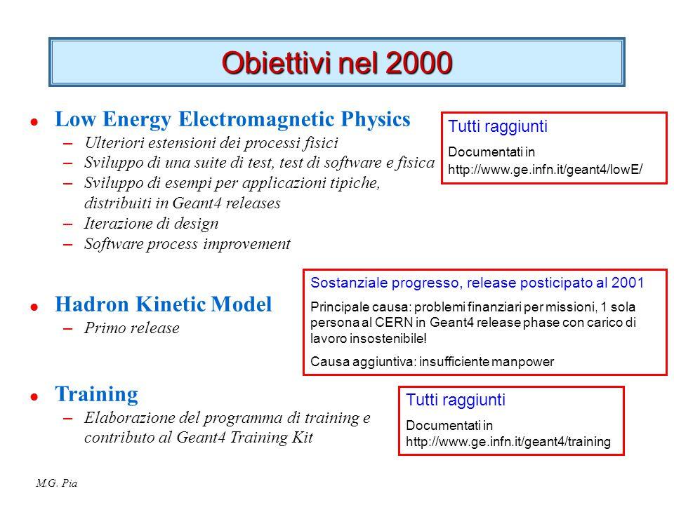 M.G. Pia Obiettivi nel 2000 l Hadron Kinetic Model – Primo release l Training – Elaborazione del programma di training e contributo al Geant4 Training