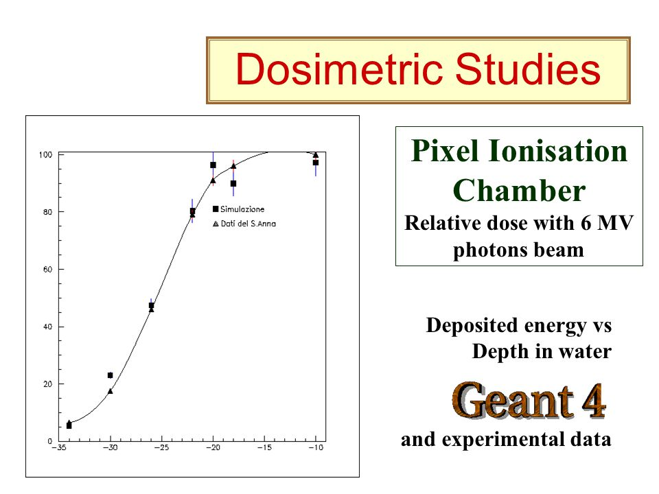 M.G. Pia Pixel Ionisation Chamber Relative dose with 6 MV photons beam Dosimetric Studies Deposited energy vs Depth in water and experimental data