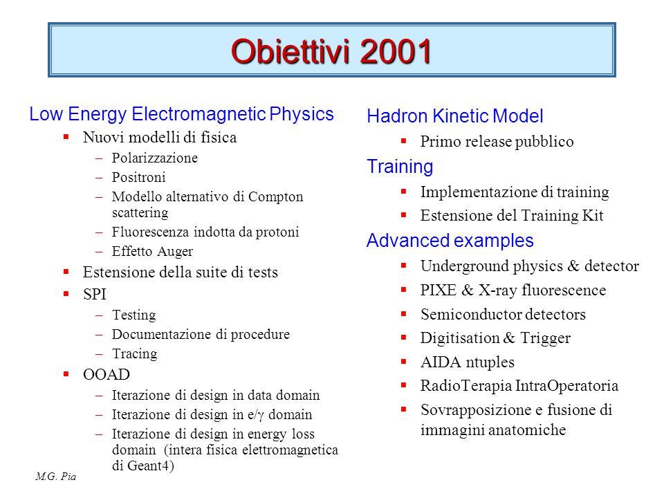 M.G. Pia Obiettivi 2001 Low Energy Electromagnetic Physics  Nuovi modelli di fisica –Polarizzazione –Positroni –Modello alternativo di Compton scatte