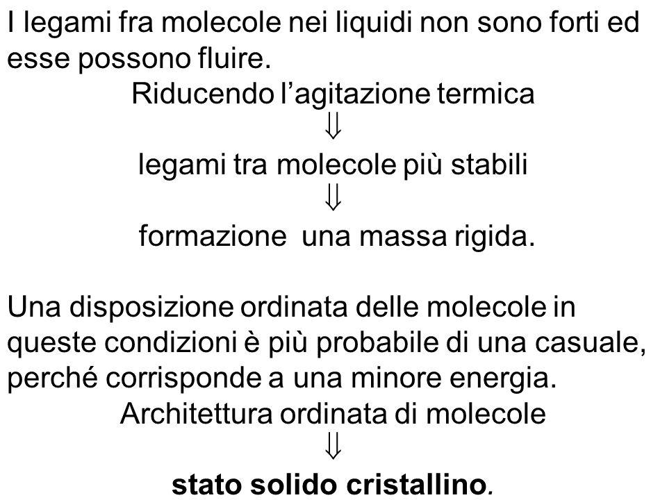 I legami fra molecole nei liquidi non sono forti ed esse possono fluire. Riducendo l'agitazione termica  legami tra molecole più stabili  formazione