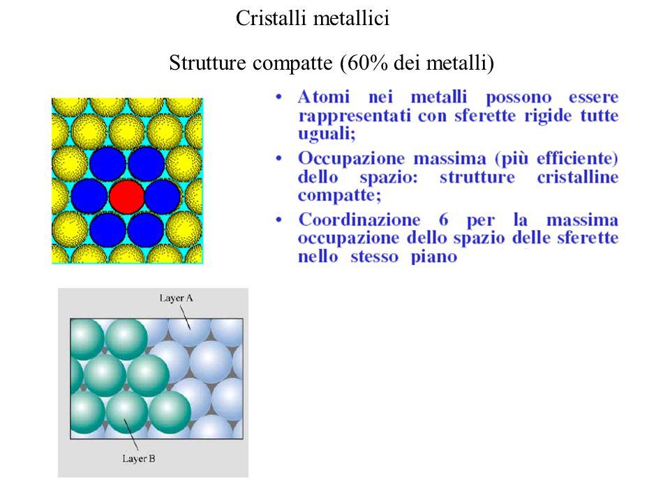 Cristalli metallici Strutture compatte (60% dei metalli)