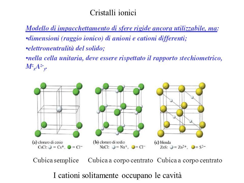 Cristalli ionici Cubica a corpo centrato Cubica semplice I cationi solitamente occupano le cavità