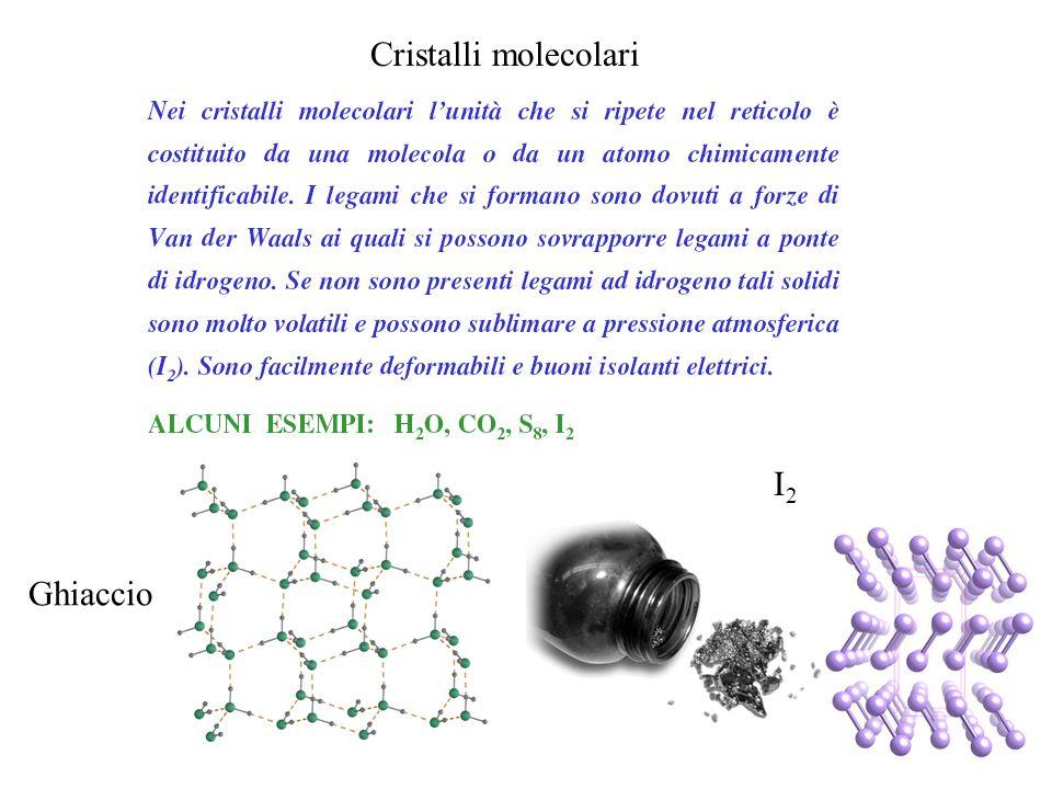 Cristalli molecolari Ghiaccio I2I2
