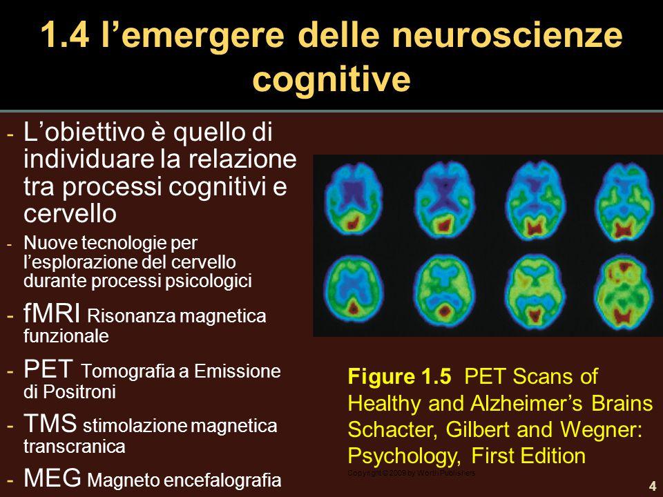 4 1.4 l'emergere delle neuroscienze cognitive - L'obiettivo è quello di individuare la relazione tra processi cognitivi e cervello - Nuove tecnologie per l'esplorazione del cervello durante processi psicologici - fMRI Risonanza magnetica funzionale - PET Tomografia a Emissione di Positroni - TMS stimolazione magnetica transcranica - MEG Magneto encefalografia Figure 1.5 PET Scans of Healthy and Alzheimer's Brains Schacter, Gilbert and Wegner: Psychology, First Edition Copyright © 2009 by Worth Publishers