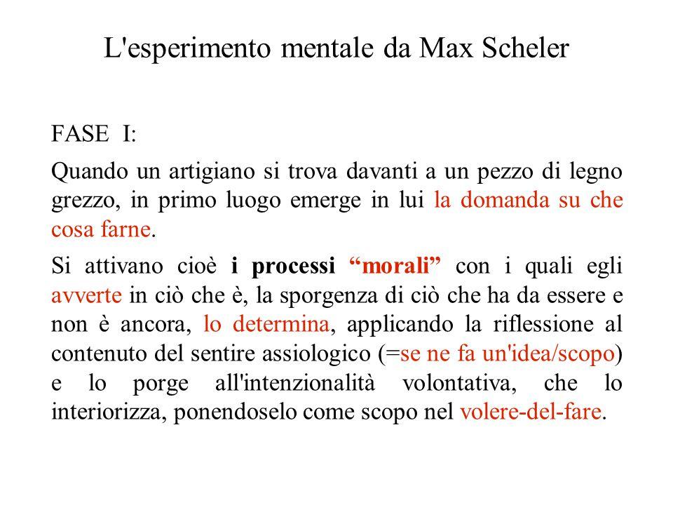 L'esperimento mentale da Max Scheler FASE I: Quando un artigiano si trova davanti a un pezzo di legno grezzo, in primo luogo emerge in lui la domanda