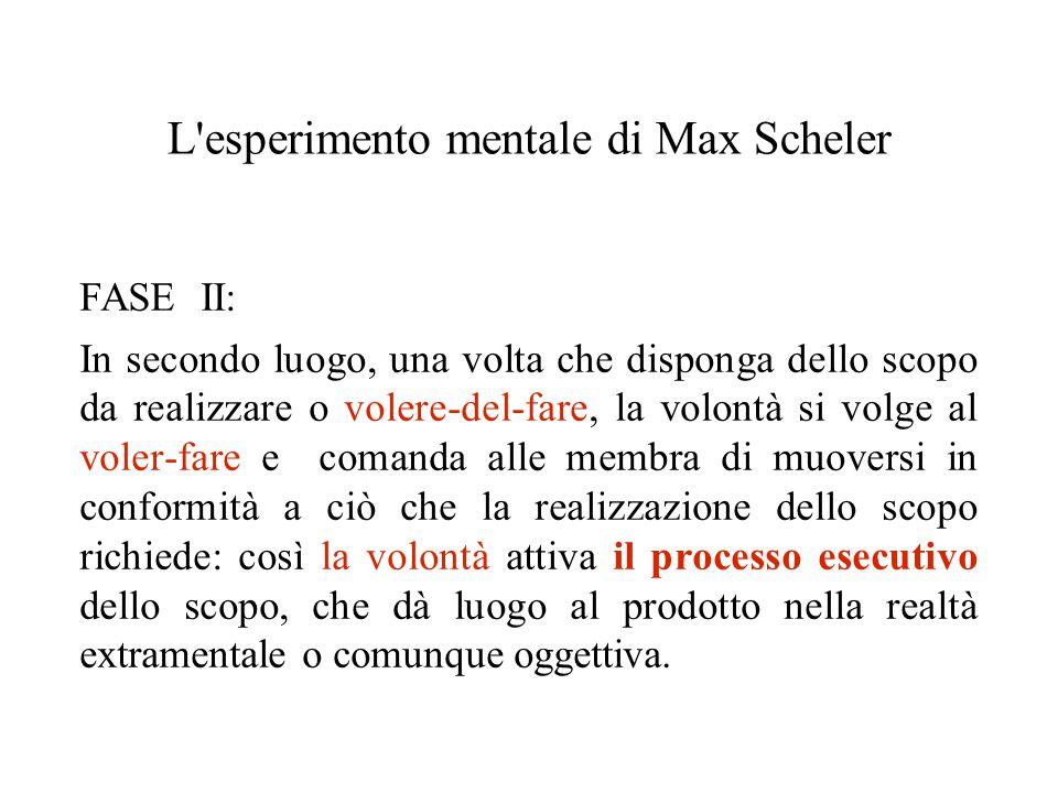 L'esperimento mentale di Max Scheler FASE II: In secondo luogo, una volta che disponga dello scopo da realizzare o volere-del-fare, la volontà si volg