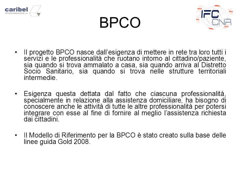 BPCO Il progetto BPCO nasce dall'esigenza di mettere in rete tra loro tutti i servizi e le professionalità che ruotano intorno al cittadino/paziente, sia quando si trova ammalato a casa, sia quando arriva al Distretto Socio Sanitario, sia quando si trova nelle strutture territoriali intermedie.