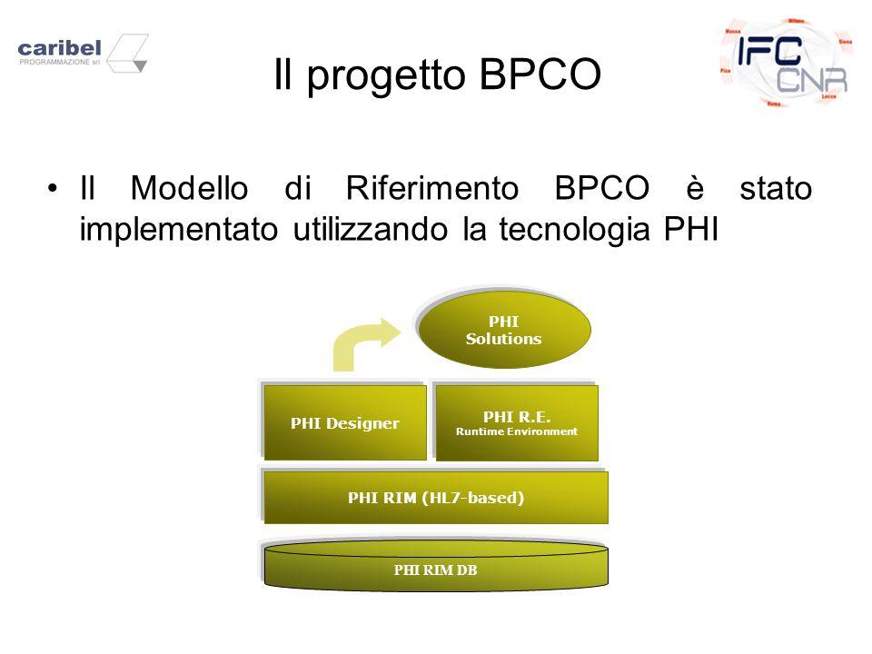 Il progetto BPCO Il Modello di Riferimento BPCO è stato implementato utilizzando la tecnologia PHI PHI RIM (HL7-based) PHI Designer PHI R.E. Runtime E