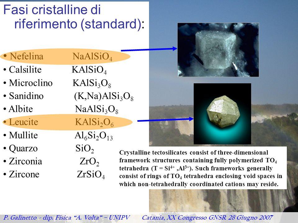 Fasi cristalline di riferimento (standard): Nefelina NaAlSiO 4 Calsilite KAlSiO 4 Microclino KAlSi 3 O 8 Sanidino (K,Na)AlSi 3 O 8 Albite NaAlSi 3 O 8 Leucite KAlSi 2 O 6 Mullite Al 6 Si 2 O 13 Quarzo SiO 2 Zirconia ZrO 2 Zircone ZrSiO 4 P.