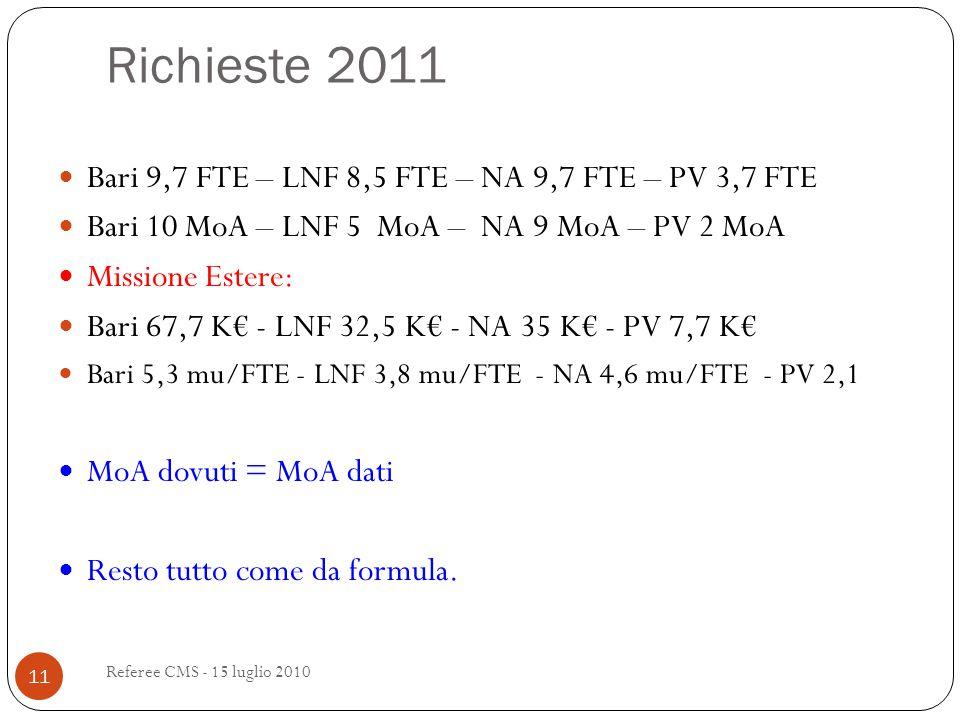 Richieste 2011 Bari 9,7 FTE – LNF 8,5 FTE – NA 9,7 FTE – PV 3,7 FTE Bari 10 MoA – LNF 5 MoA – NA 9 MoA – PV 2 MoA Missione Estere: Bari 67,7 K€ - LNF 32,5 K€ - NA 35 K€ - PV 7,7 K€ Bari 5,3 mu/FTE - LNF 3,8 mu/FTE - NA 4,6 mu/FTE - PV 2,1 MoA dovuti = MoA dati Resto tutto come da formula.