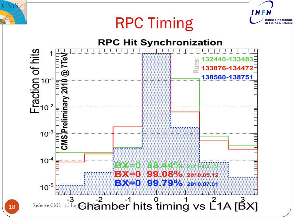 RPC Timing 18 Referee CMS - 15 luglio 2010