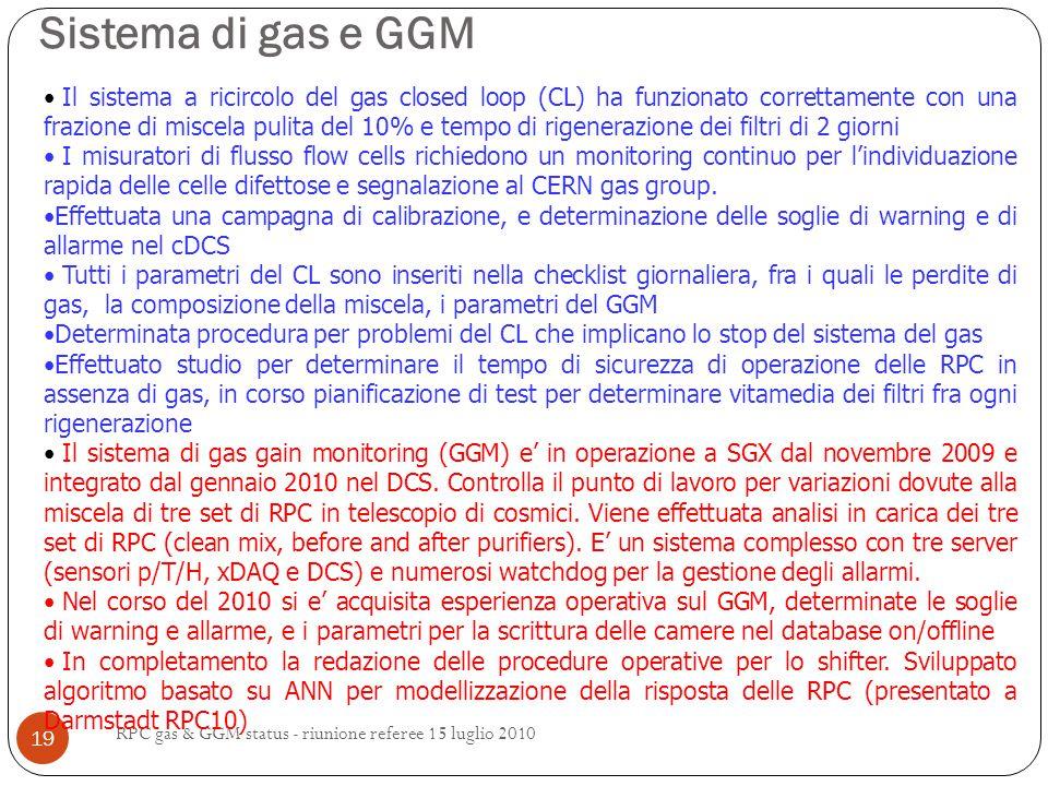 RPC gas & GGM status - riunione referee 15 luglio 2010 19 Sistema di gas e GGM Il sistema a ricircolo del gas closed loop (CL) ha funzionato correttamente con una frazione di miscela pulita del 10% e tempo di rigenerazione dei filtri di 2 giorni I misuratori di flusso flow cells richiedono un monitoring continuo per l'individuazione rapida delle celle difettose e segnalazione al CERN gas group.