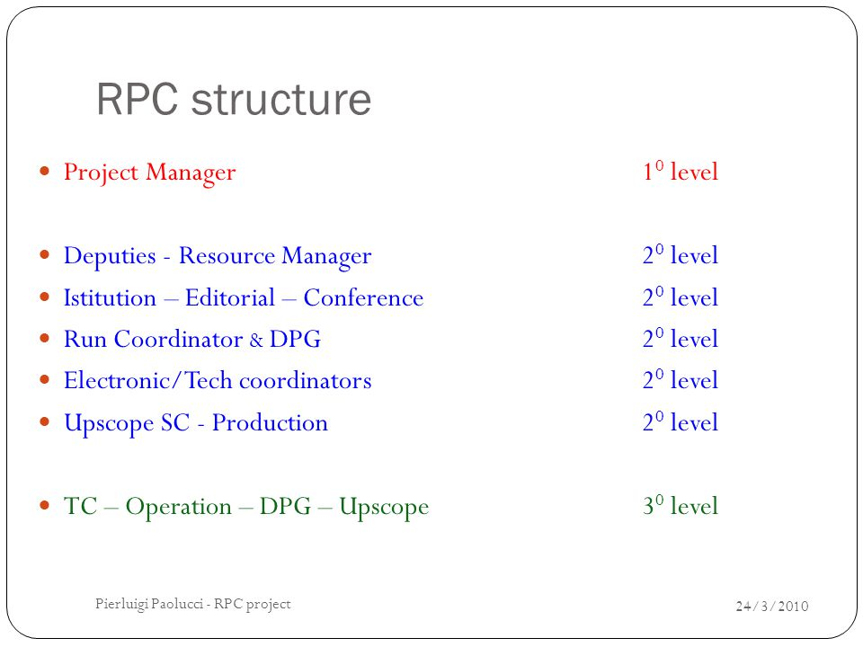 RPC structure Project Manager1 0 level Deputies - Resource Manager2 0 level Istitution – Editorial – Conference2 0 level Run Coordinator & DPG2 0 level Electronic/Tech coordinators2 0 level Upscope SC - Production2 0 level TC – Operation – DPG – Upscope3 0 level 24/3/2010 3 Pierluigi Paolucci - RPC project