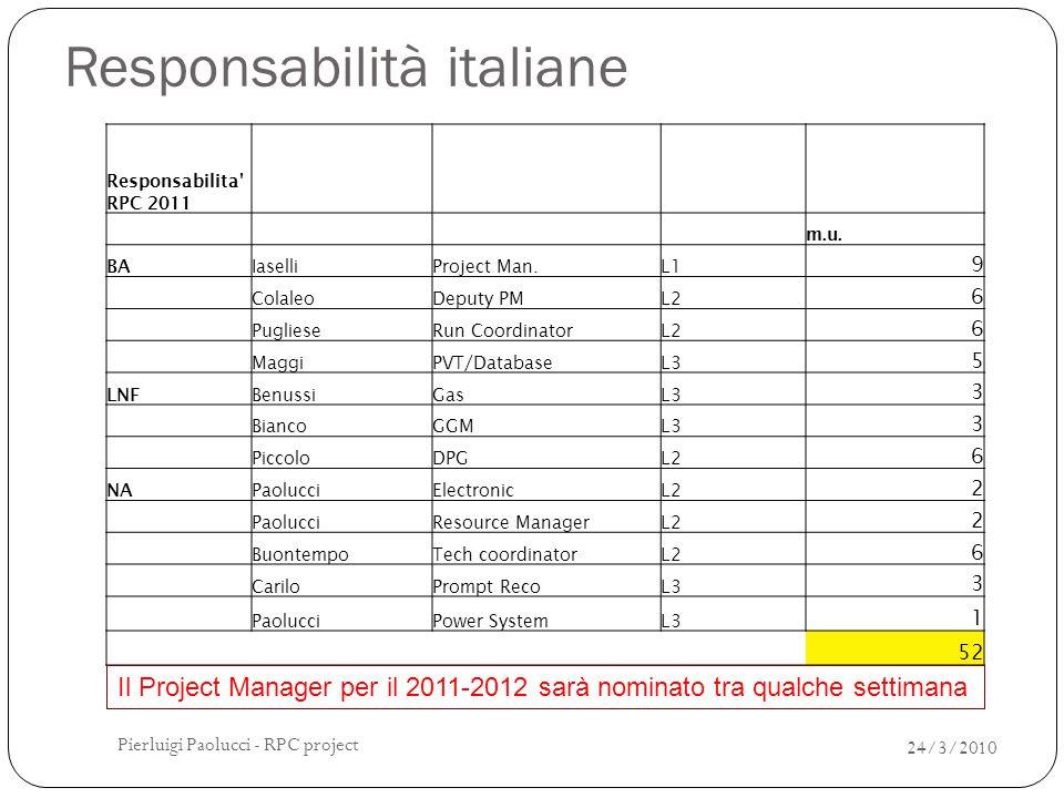Responsabilità italiane 24/3/2010 Pierluigi Paolucci - RPC project 6 Responsabilita RPC 2011 m.u.