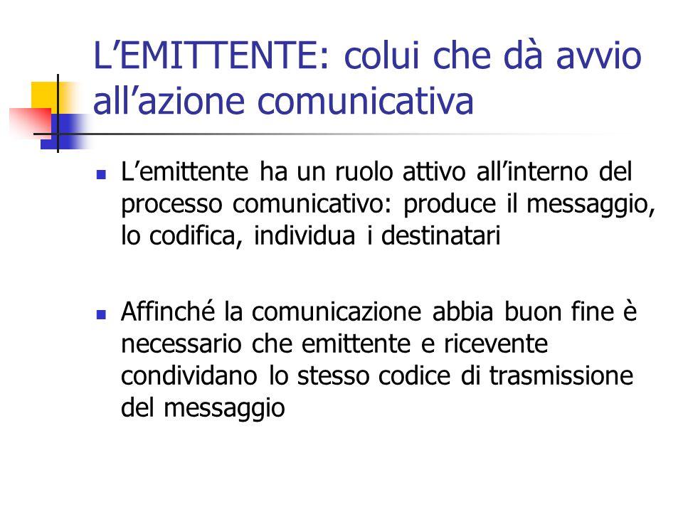 L'EMITTENTE: colui che dà avvio all'azione comunicativa L'emittente ha un ruolo attivo all'interno del processo comunicativo: produce il messaggio, lo