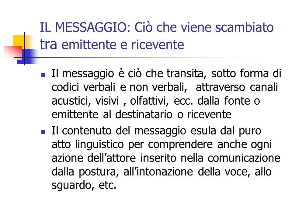 IL MESSAGGIO: Ciò che viene scambiato tra emittente e ricevente Il messaggio è ciò che transita, sotto forma di codici verbali e non verbali, attraver