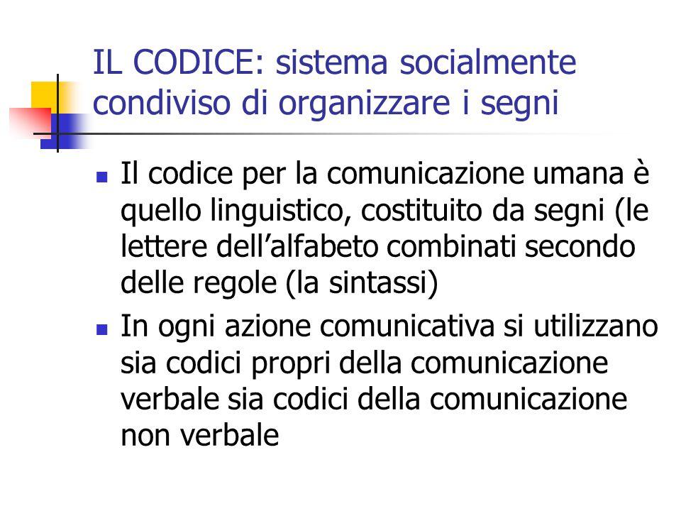 IL CODICE: sistema socialmente condiviso di organizzare i segni Il codice per la comunicazione umana è quello linguistico, costituito da segni (le let