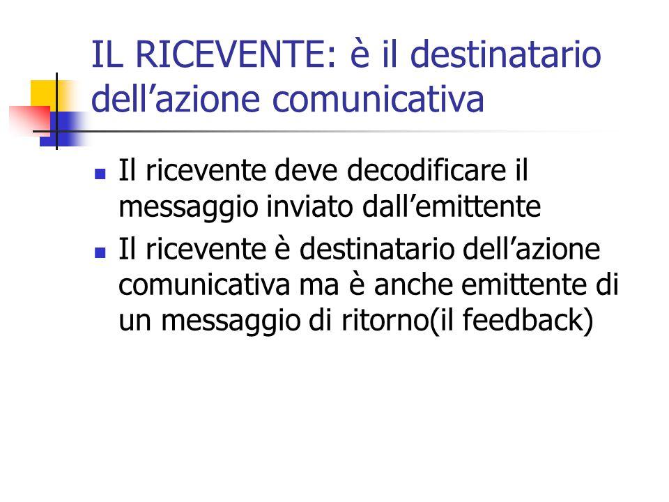 IL RICEVENTE: è il destinatario dell'azione comunicativa Il ricevente deve decodificare il messaggio inviato dall'emittente Il ricevente è destinatari