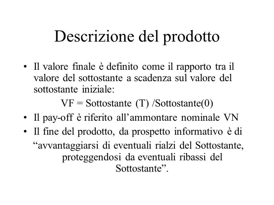 Descrizione del prodotto Il valore finale è definito come il rapporto tra il valore del sottostante a scadenza sul valore del sottostante iniziale: VF = Sottostante (T) /Sottostante(0) Il pay-off è riferito all'ammontare nominale VN Il fine del prodotto, da prospetto informativo è di avvantaggiarsi di eventuali rialzi del Sottostante, proteggendosi da eventuali ribassi del Sottostante .