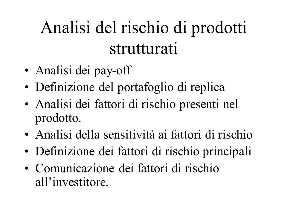 Analisi del rischio di prodotti strutturati Analisi dei pay-off Definizione del portafoglio di replica Analisi dei fattori di rischio presenti nel prodotto.