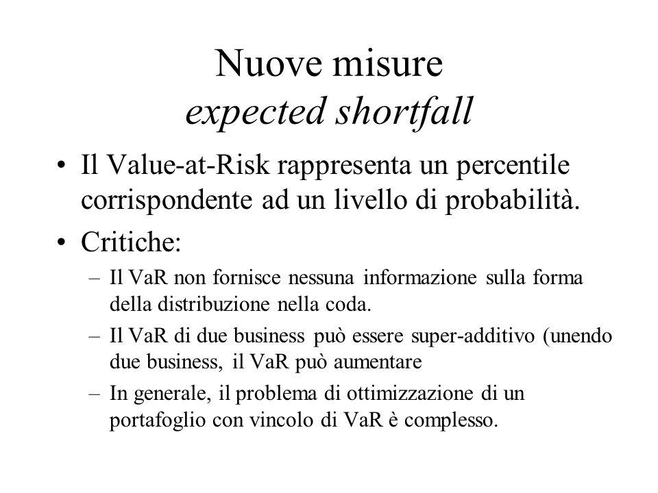 Nuove misure expected shortfall Il Value-at-Risk rappresenta un percentile corrispondente ad un livello di probabilità.