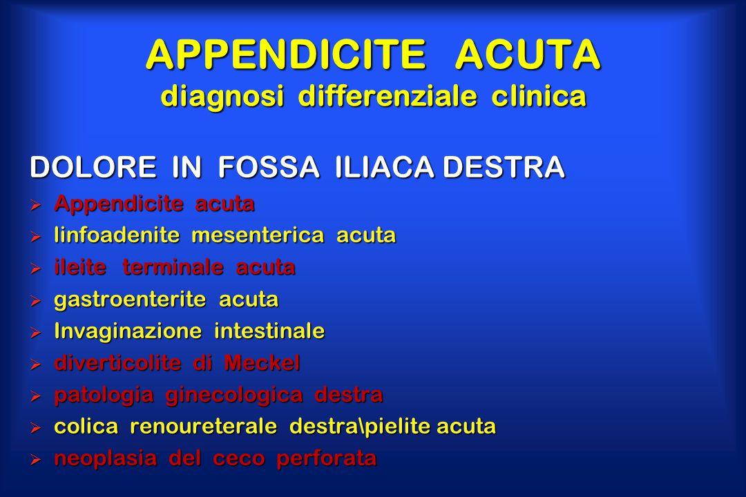 APPENDICITE ACUTA diagnosi differenziale clinica DOLORE IN FOSSA ILIACA DESTRA  Appendicite acuta  linfoadenite mesenterica acuta  ileite terminale